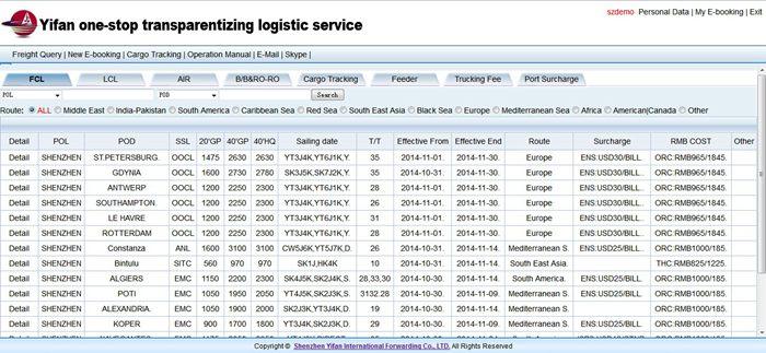 电子商务,海运费查询用户登录功能说明